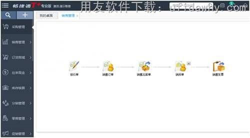 畅捷通T+12.1单机版销售管理操作界面图示