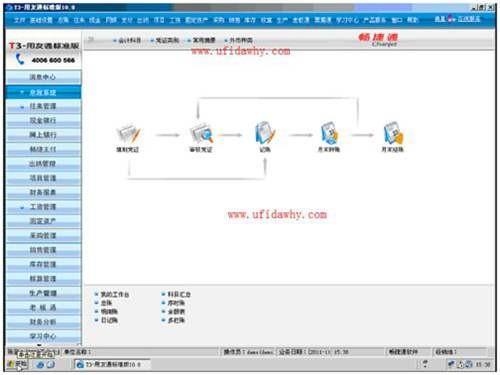 用友通T3标准版10.8财务软件免费试用官方正版下载地址-非破解版