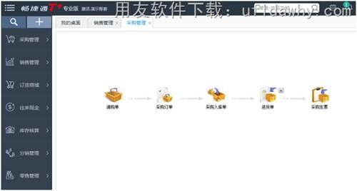 畅捷通T+12.1单机版采购管理操作界面图示