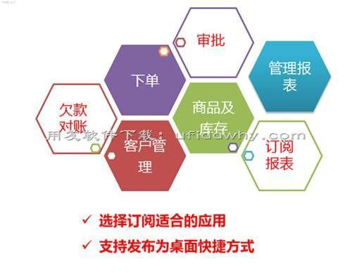 用友畅捷通T+V12.2财务管理软件发版新增与改进功能