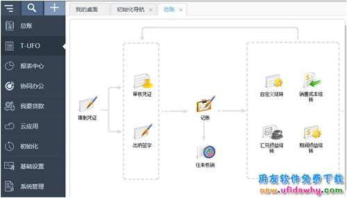 畅捷通T+V12.2SP3普及版免费试用版下载