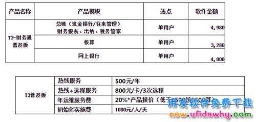 财务通T3普及版10.8Plus1官方报价