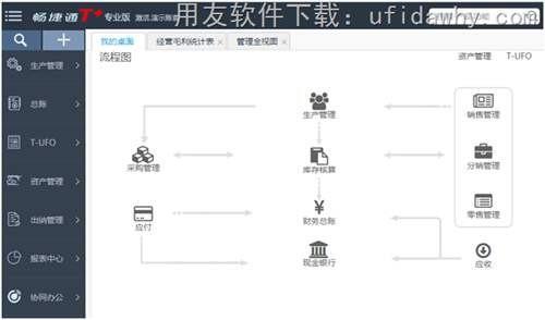 用友畅捷通T+12.1专业版的免费版下载_互联网+企业管理软件免费版